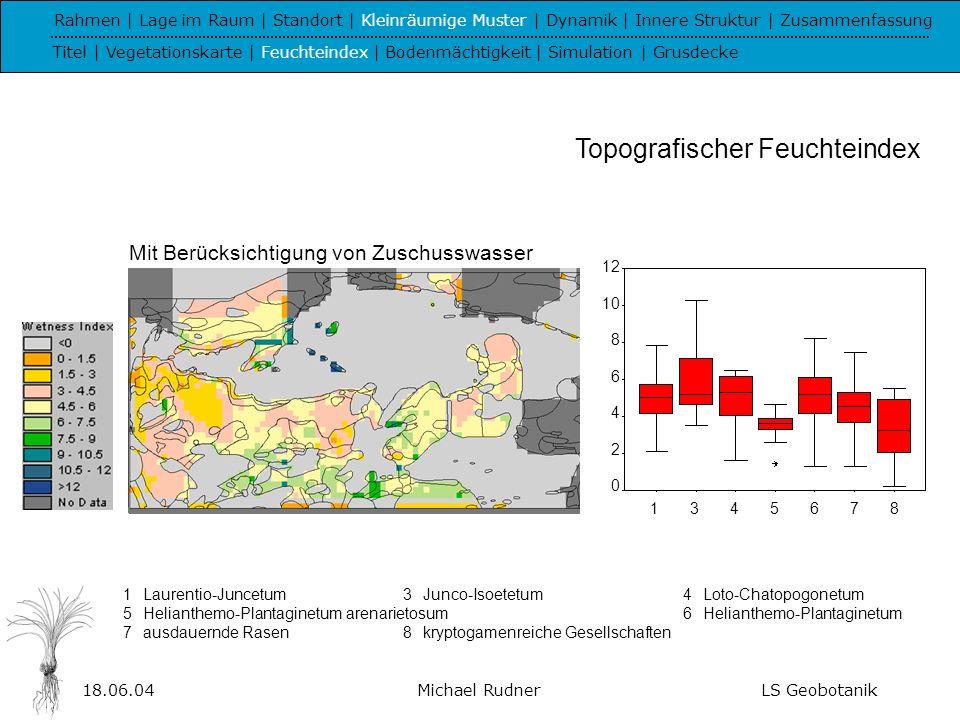 18.06.04Michael RudnerLS Geobotanik Bodenmächtigkeit [cm] Rahmen | Lage im Raum | Standort | Kleinräumige Muster | Dynamik | Innere Struktur | Zusammenfassung Titel | Vegetationskarte | Feuchteindex | Bodenmächtigkeit | Simulation | Grusdecke 1Laurentio-Juncetum 2Laurentio-Juncetum pinguiculetosum 3 Loto-Chatopogonetum 4Junco-Isoetetum 5Helianthemo-Plantaginetum 6Helianthemo-Plantaginetum arenarietosum 7Sedum album-Gesellschaft 8Hyparrhenia-Asphodelus-Rasen, Anthoxanthum-Fazies 9Hyparrhenia-Asphodelus-Rasen 10Hyparrhenia-Asphodelus-Rasen, Margotia-Ausbildung
