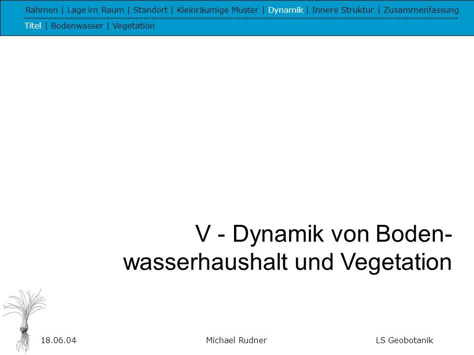 18.06.04Michael RudnerLS Geobotanik 1.9.1.10.1.11.1.12.1.1.