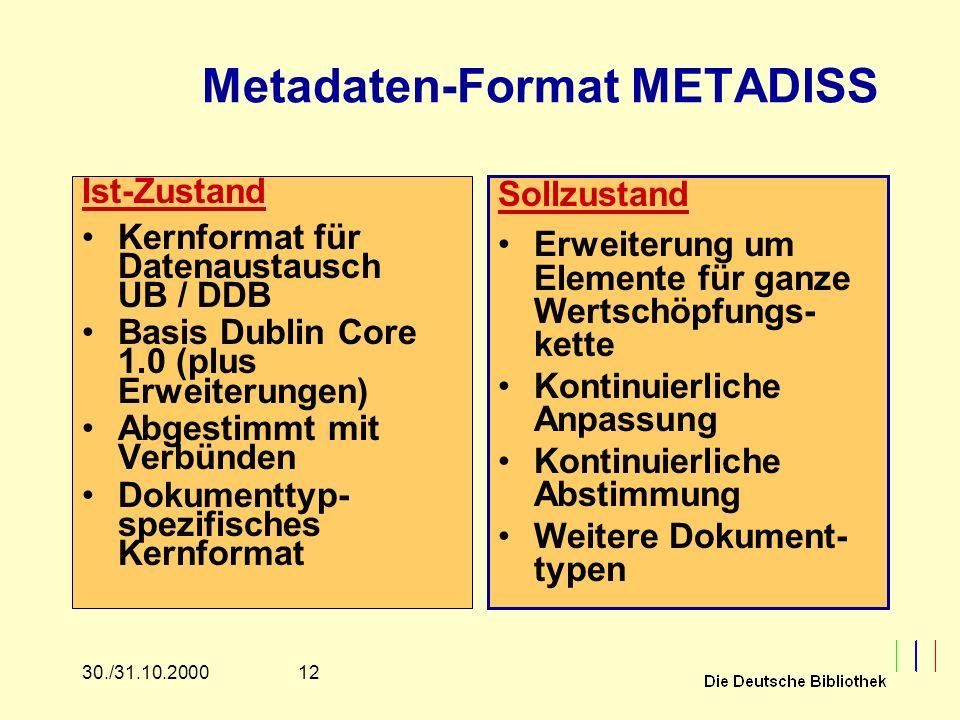 1230./31.10.2000 Metadaten-Format METADISS Ist-Zustand Kernformat für Datenaustausch UB / DDB Basis Dublin Core 1.0 (plus Erweiterungen) Abgestimmt mit Verbünden Dokumenttyp- spezifisches Kernformat Sollzustand Erweiterung um Elemente für ganze Wertschöpfungs- kette Kontinuierliche Anpassung Kontinuierliche Abstimmung Weitere Dokument- typen