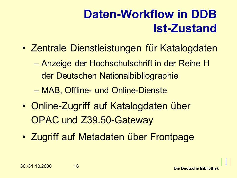 1630./31.10.2000 Daten-Workflow in DDB Ist-Zustand Zentrale Dienstleistungen für Katalogdaten –Anzeige der Hochschulschrift in der Reihe H der Deutsch