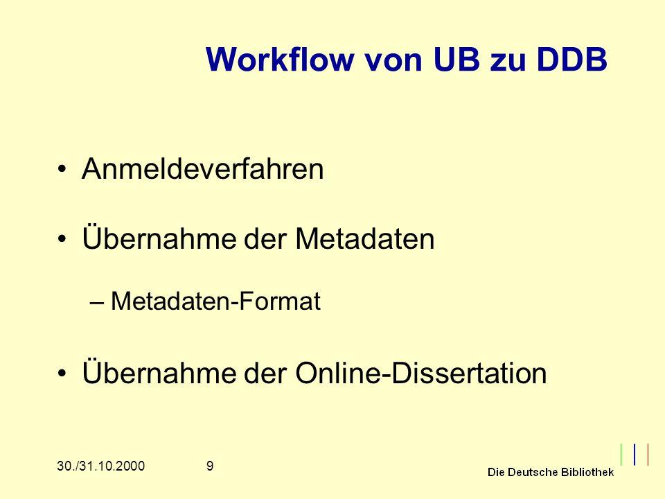 930./31.10.2000 Workflow von UB zu DDB Anmeldeverfahren Übernahme der Metadaten –Metadaten-Format Übernahme der Online-Dissertation