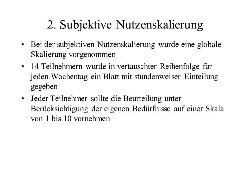 2. Subjektive Nutzenskalierung Bei der subjektiven Nutzenskalierung wurde eine globale Skalierung vorgenommen 14 Teilnehmern wurde in vertauschter Rei