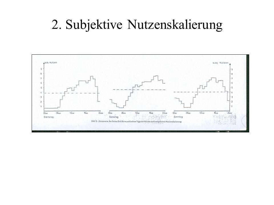 Der Vergleich Die Ergebnisse beider Verfahren sind nicht uneingeschränkt vergleichbar Es zeigt sich eine weitgehende Übereinstimmung in der Beurteilung der Nutzbarkeit der arbeitsfreien Zeit Lediglich die Massierung der Angebote in den Abendstunden wird in der subjektiven Nutzenskalierung nicht so deutlich hervorgehoben