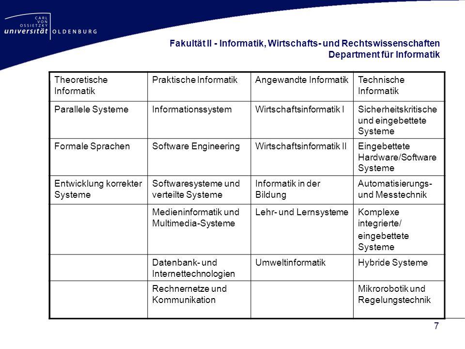 8 BWL und Wirtschaftspädagogik VWLRechtÖkonomische Bildung Berufs- und Wirtschaftspädagogik FinanzwissenschaftBürg.