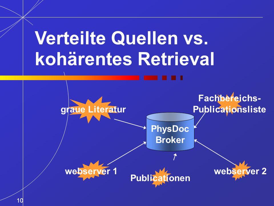 graue Literatur Fachbereichs- Publicationsliste Publicationen webserver 1webserver 2 PhysDoc Broker 10 Verteilte Quellen vs.