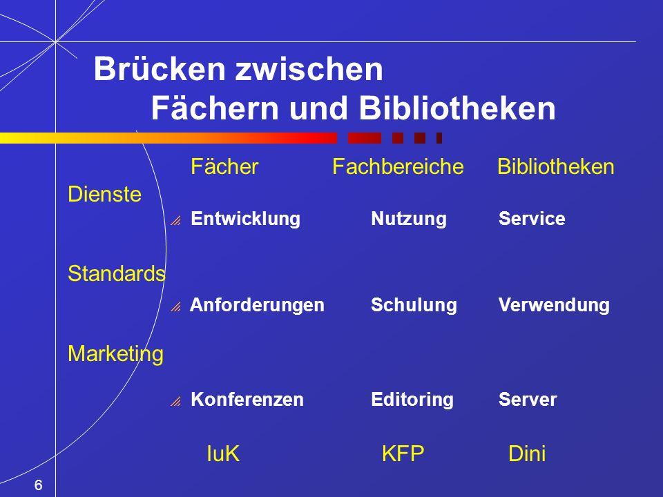 Entwicklung Nutzung Service Anforderungen Schulung Verwendung Konferenzen Editoring Server 6 Brücken zwischen Fächern und Bibliotheken Dienste Standards Marketing Fächer Fachbereiche Bibliotheken IuK KFP Dini