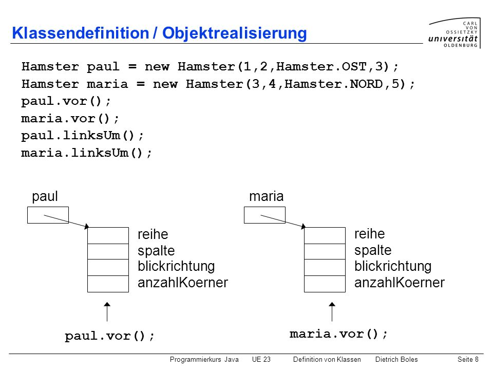 Programmierkurs JavaUE 23 Definition von KlassenDietrich BolesSeite 8 Klassendefinition / Objektrealisierung Hamster paul = new Hamster(1,2,Hamster.OS