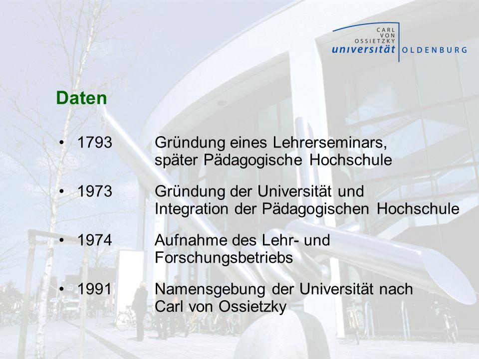 Daten 1793Gründung eines Lehrerseminars, später Pädagogische Hochschule 1973Gründung der Universität und Integration der Pädagogischen Hochschule 1974
