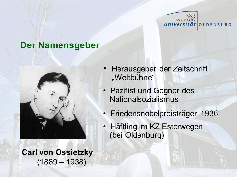 Der Namensgeber Carl von Ossietzky (1889 – 1938) Herausgeber der Zeitschrift Weltbühne Pazifist und Gegner des Nationalsozialismus Friedensnobelpreist