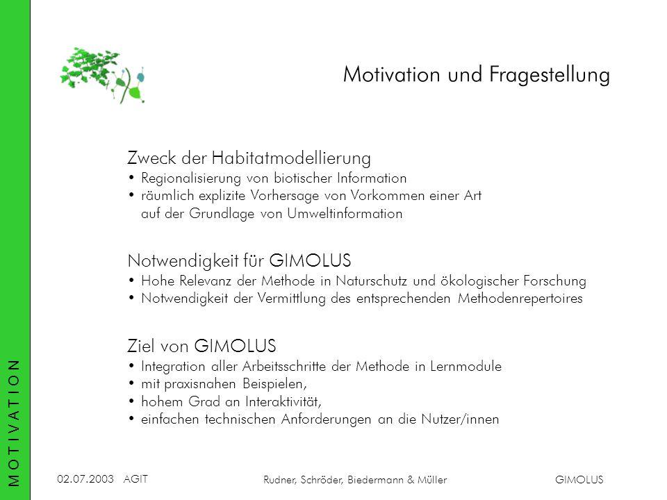 02.07.2003AGIT Rudner, Schröder, Biedermann & MüllerGIMOLUS Motivation und Fragestellung Notwendigkeit für GIMOLUS Hohe Relevanz der Methode in Naturs