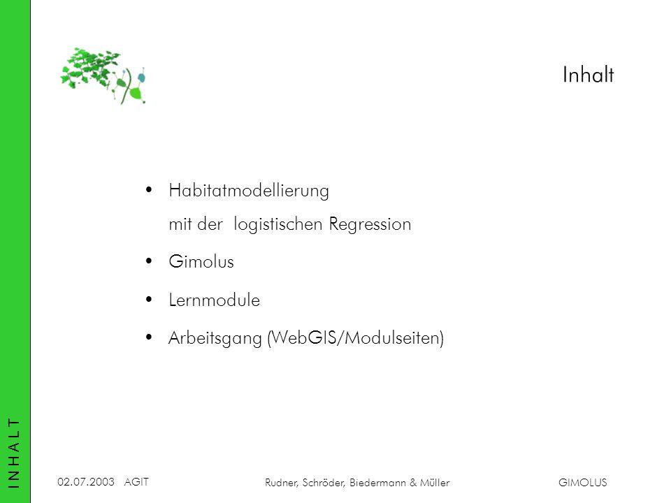 02.07.2003AGIT Rudner, Schröder, Biedermann & MüllerGIMOLUS Inhalt Habitatmodellierung mit der logistischen Regression Gimolus Lernmodule Arbeitsgang