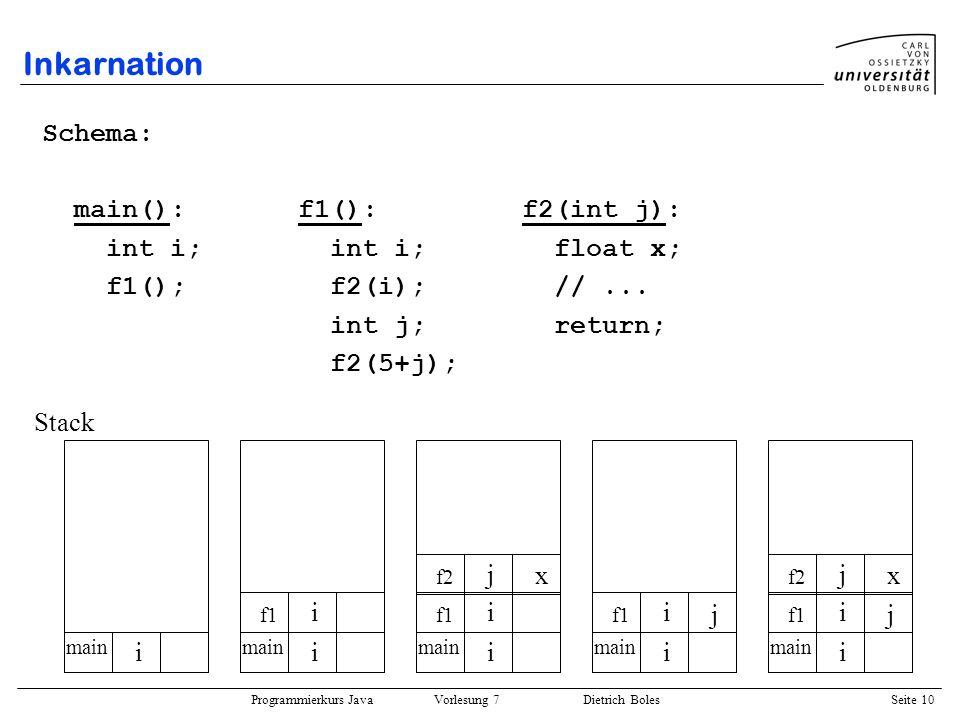 Programmierkurs Java Vorlesung 7 Dietrich Boles Seite 10 Inkarnation Schema: main(): f1(): f2(int j): int i; int i; float x; f1(); f2(i); //... int j;