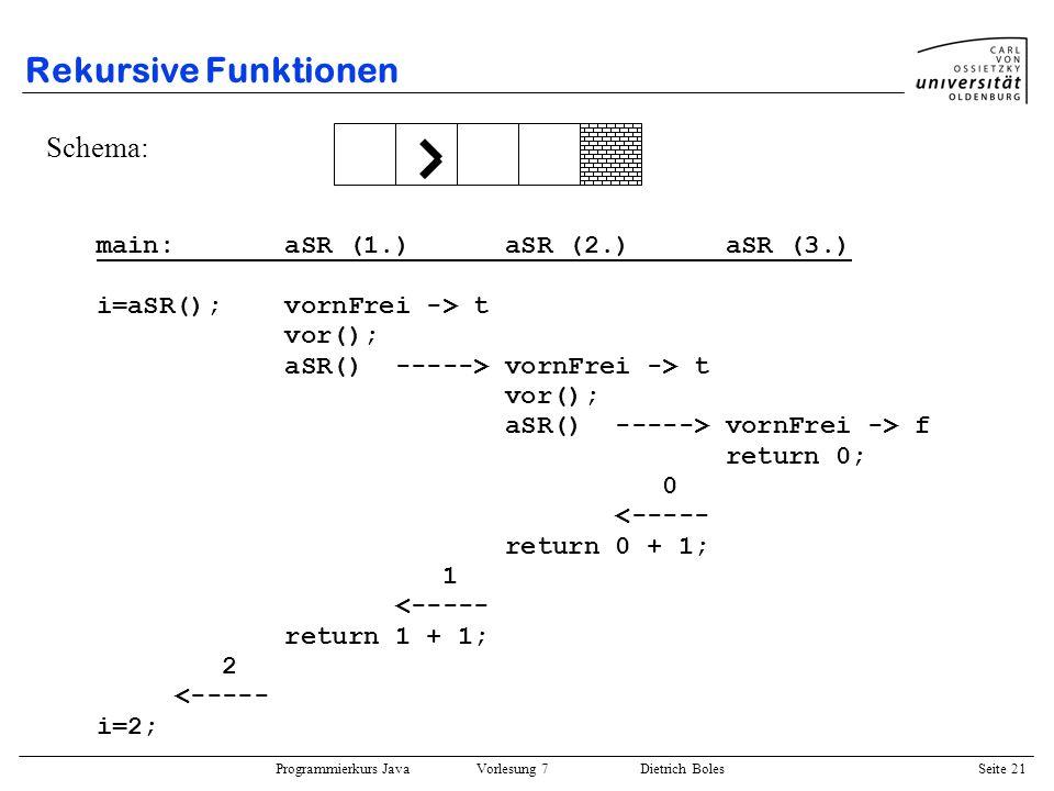 Programmierkurs Java Vorlesung 7 Dietrich Boles Seite 21 Rekursive Funktionen Schema: main: aSR (1.) aSR (2.) aSR (3.) i=aSR(); vornFrei -> t vor(); a