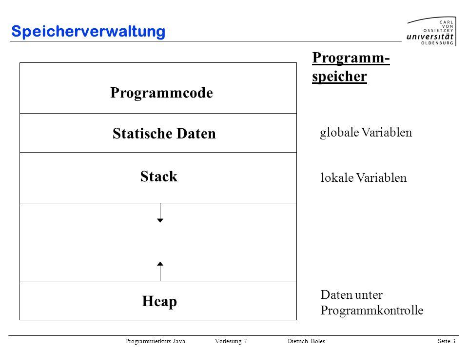 Programmierkurs Java Vorlesung 7 Dietrich Boles Seite 3 Speicherverwaltung Programmcode Statische Daten Stack Heap globale Variablen lokale Variablen