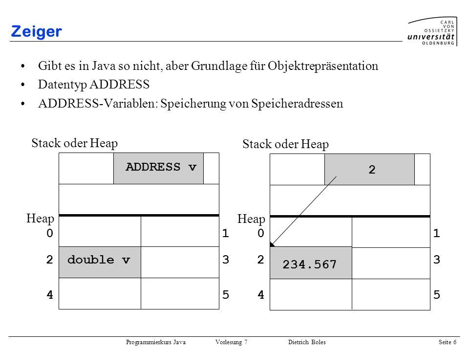 Programmierkurs Java Vorlesung 7 Dietrich Boles Seite 7 Zeiger ADDRESS(double) v, w; // Anlegen zweier ADDRESS- // Variablen auf dem Stack v = new double(); // Speicherplatzzuweisung (Heap) w = new double(); // v und w enthalten als Werte // Speicheradressen *v = 4711.0; // Zuweisung eines Wertes an die // Speicheradresse, auf die v zeigt *w = *v + 34.567; // dito für w (Dereferenzierung) v = w // v und w zeigen nun auf denselben // Speicherplatz delete v; // Speicherplatzfreigabe delete w;