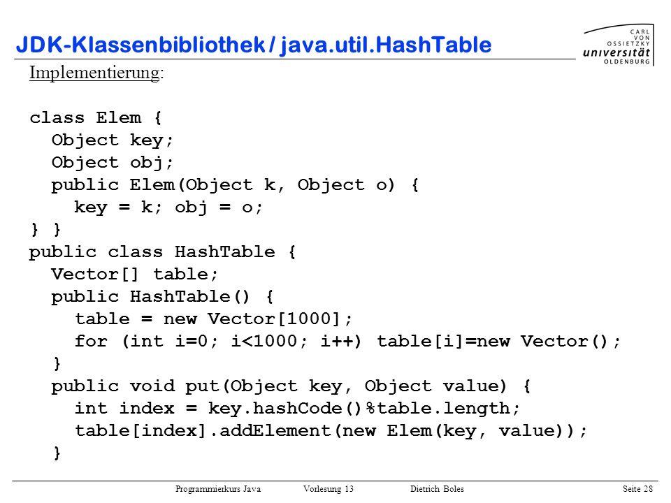Programmierkurs Java Vorlesung 13 Dietrich Boles Seite 29 JDK-Klassenbibliothek / java.util.HashTable public Object get(Object key) { int index = key.hashCode()%table.length; Enumeration enum = table[index].elements(); while (enum.hasMoreElements()) { Elem elem = (Elem)(enum.nextElement()); if (elem.key.equals(key)) return elem.obj; } return null; // nicht vorhanden } public Object remove(Object key) { int ind = key.hashCode()%table.length; for (int i=0; i<table[ind].size(); i++) { Elem elem = (Elem)(table[ind].elementAt(i)); if (elem.key.equals(key)) { table[ind].removeElementAt(i); return elem.obj; } } return null; }