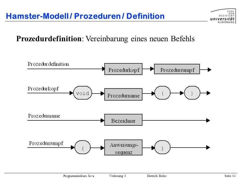 Programmierkurs Java Vorlesung 3 Dietrich Boles Seite 14 Hamster-Modell / Prozeduren / Definition Prozedurdefinition: Vereinbarung eines neuen Befehls