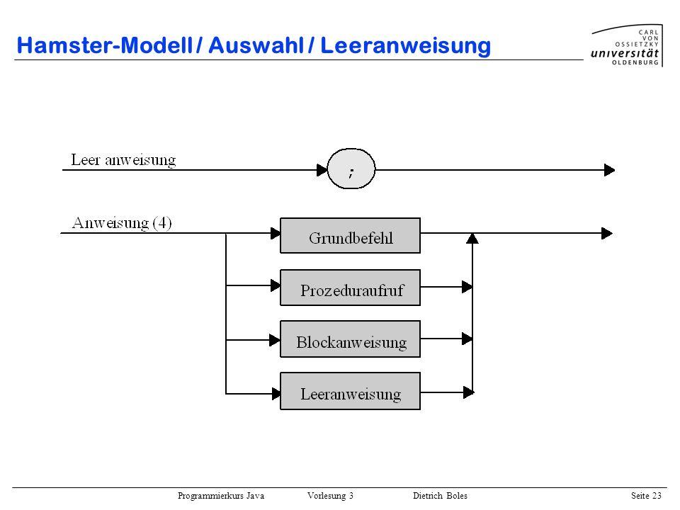 Programmierkurs Java Vorlesung 3 Dietrich Boles Seite 23 Hamster-Modell / Auswahl / Leeranweisung