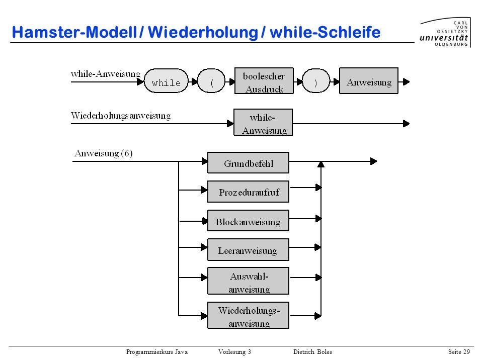 Programmierkurs Java Vorlesung 3 Dietrich Boles Seite 29 Hamster-Modell / Wiederholung / while-Schleife