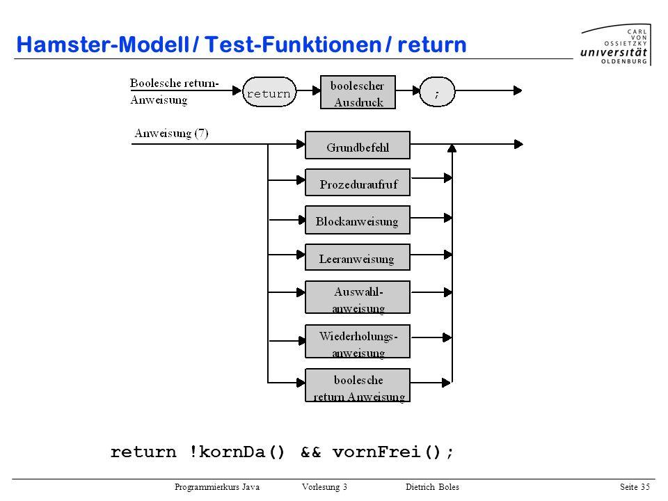 Programmierkurs Java Vorlesung 3 Dietrich Boles Seite 35 Hamster-Modell / Test-Funktionen / return return !kornDa() && vornFrei();