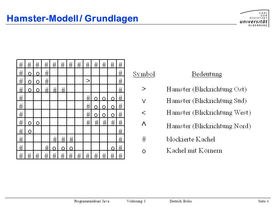 Programmierkurs Java Vorlesung 3 Dietrich Boles Seite 25 Hamster-Modell / Auswahl / bedingte Anweisung Beispiele: void sicheresVor() { if (vornFrei()) { vor(); } void sicheresGib() { if (!maulLeer()) { gib(); } void sicheresNimm() { if (kornDa()) nimm(); } if (kornDa() && vornFrei()) { nimm(); vor(); } if (kornDa()) if (vornFrei()) { nimm(); vor(); } if (kornDa()) nimm(); vor();