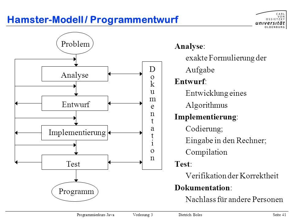 Programmierkurs Java Vorlesung 3 Dietrich Boles Seite 41 Hamster-Modell / Programmentwurf Analyse: exakte Formulierung der Aufgabe Entwurf: Entwicklun