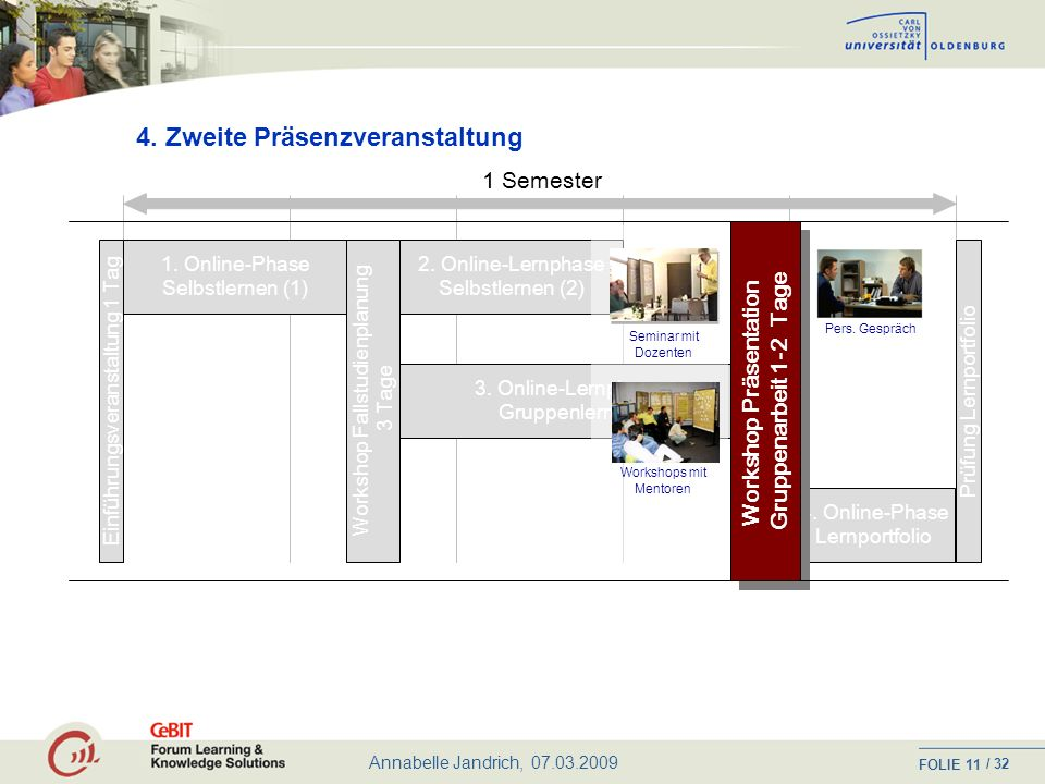 Annabelle Jandrich, 07.03.2009 FOLIE / 32 10 3.Projektarbeitsphase - Fallstudienbearbeitung 4.
