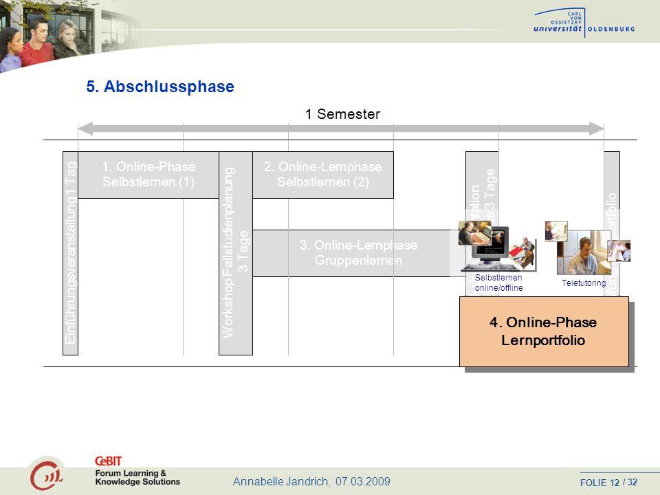 Annabelle Jandrich, 07.03.2009 FOLIE / 32 11 4.Zweite Präsenzveranstaltung 2.