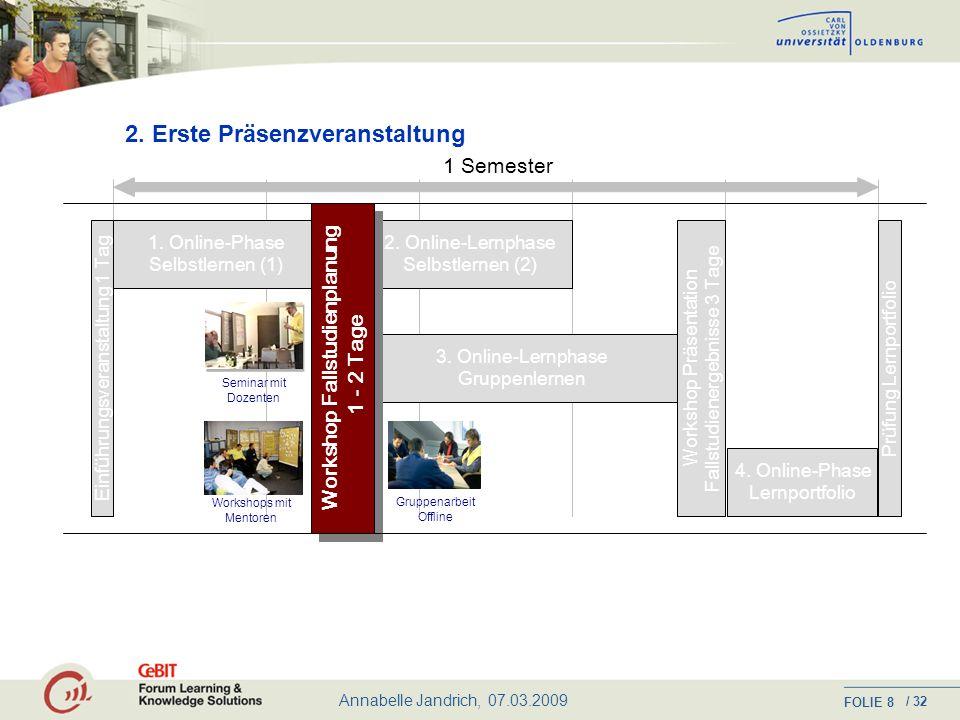 Annabelle Jandrich, 07.03.2009 FOLIE / 32 18 Wer ist angesprochen.
