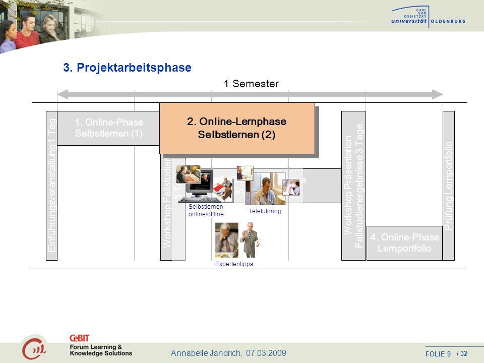 Annabelle Jandrich, 07.03.2009 FOLIE / 32 8 2.Erste Präsenzveranstaltung 2.