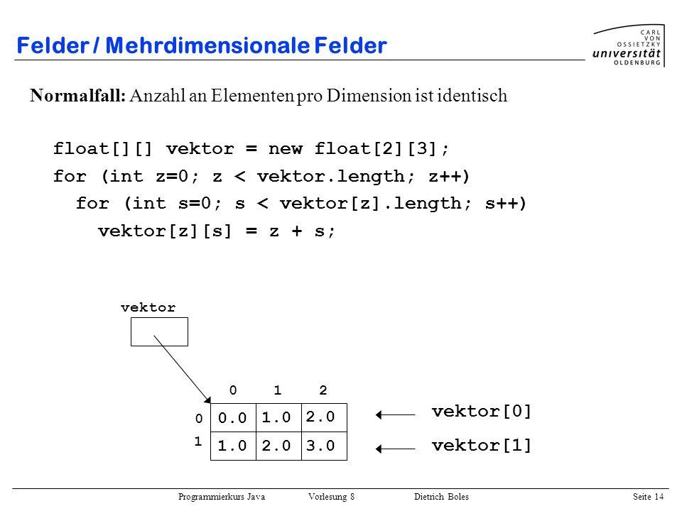 Programmierkurs Java Vorlesung 8 Dietrich Boles Seite 15 Felder / Mehrdimensionale Felder Möglich: Anzahl an Elementen pro Dimension ist unterschiedlich float[][] vektor = new float[2][]; vektor[0] = new float[2]; vektor[1] = new float[3]; for (int z=0; z < vektor.length; z++) for (int s=0; s < vektor[z].length; s++) vektor[z][s] = z + s; 012 vektor 0 1 vektor[0] vektor[1] 0.0 1.0 2.03.0