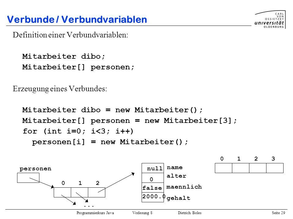 Programmierkurs Java Vorlesung 8 Dietrich Boles Seite 30 Verbunde / Zugriff auf Verbunde Zugriff auf Verbund: (via Punkt-Notation) dibo.name = {d, i, b, o}; dibo.alter = 37; dibo.gehalt = 2000.0F * (dibo.alter / 10); personen[0] = dibo; personen[2].maennlich = true; personen[2].alter = personen[0].alter + 2; Initialisierung eines Verbundes: –bei der Definition des Verbundtyps (allgemeingültig) –explizit für jedes Element via Punkt-Notation