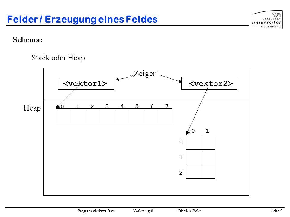Programmierkurs Java Vorlesung 8 Dietrich Boles Seite 10 Felder / Zugriff auf Feldelemente ::= [ ] { [ ] } Nebenbedingungen / Anmerkungen: –Bezeichner muss gültige Feldvariable sein –int-Ausdruck muß Wert zwischen 0 und der Anzahl der Elemente - 1 der jeweiligen Dimension liefern ( Laufzeitfehler!) –Zugriff auf Feldelemente nennt man Indexierung Beispiele: int[] vek = new int[5]; vek[0] = -23; vek[1] = vek[0] + 25; vek[vek[1]] = -4; vek[5] = 56; // Laufzeitfehler.