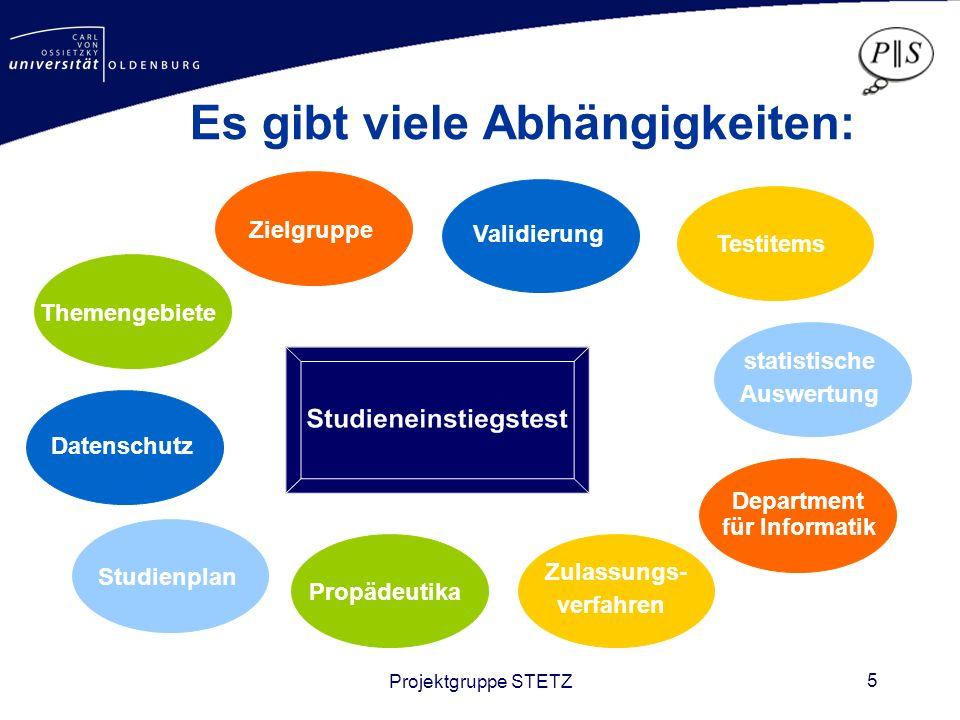 Projektgruppe STETZ 5 Es gibt viele Abhängigkeiten: Studienplan Validierung Department für Informatik Themengebiete Testitems Datenschutz Zulassungs-