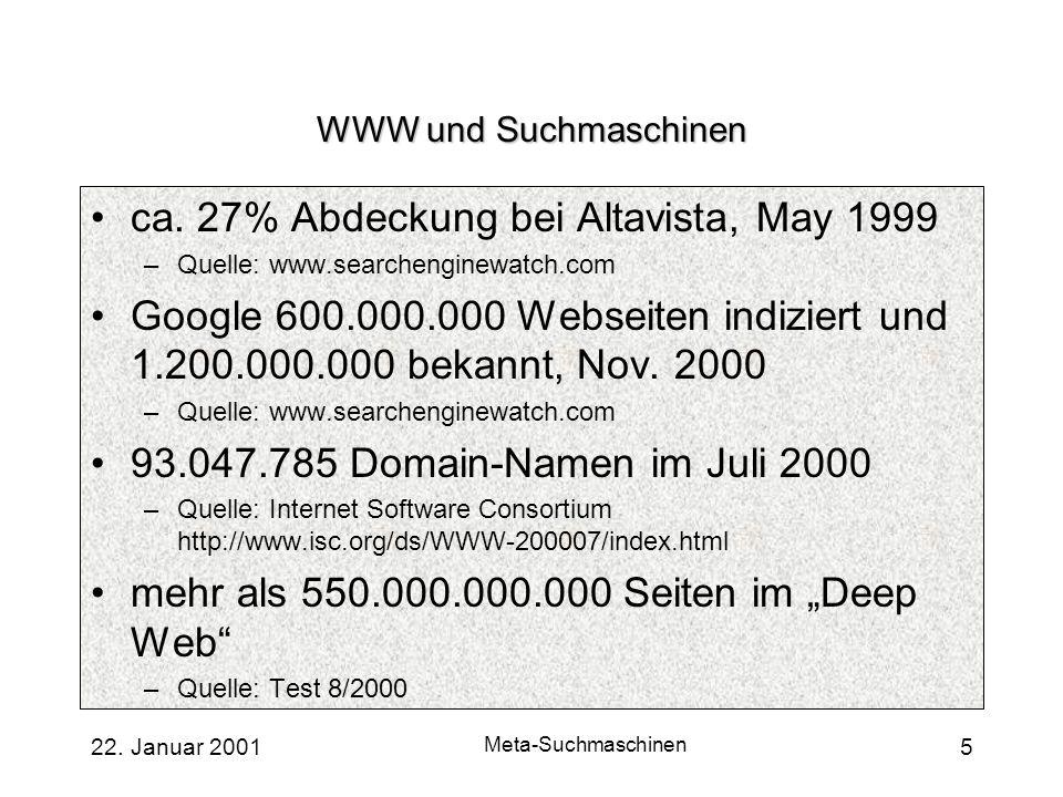 22. Januar 2001 Meta-Suchmaschinen 5 WWW und Suchmaschinen ca. 27% Abdeckung bei Altavista, May 1999 –Quelle: www.searchenginewatch.com Google 600.000