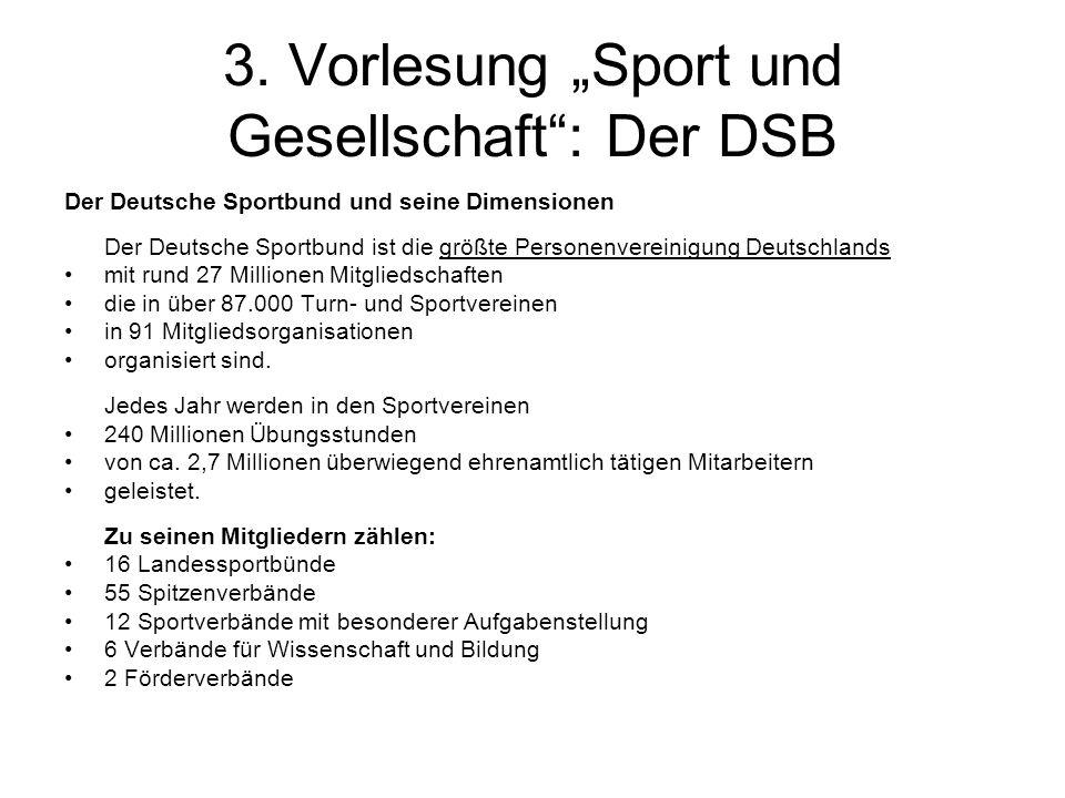 3. Vorlesung Sport und Gesellschaft: Der DSB Der Deutsche Sportbund und seine Dimensionen Der Deutsche Sportbund ist die größte Personenvereinigung De