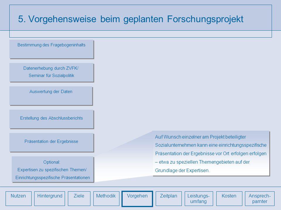 5. Vorgehensweise beim geplanten Forschungsprojekt Auf Wunsch einzelner am Projekt beteiligter Sozialunternehmen kann eine einrichtungsspezifische Prä