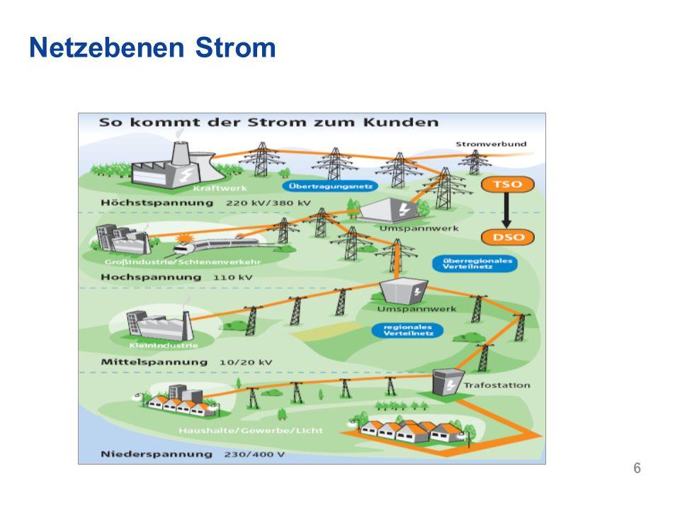 37 Relevante Regelungsbereiche der Niederspannungs- / Niederdruckanschlussverordnungen (2) Grundstücksbenutzung durch den Netzbetreiber z.B.