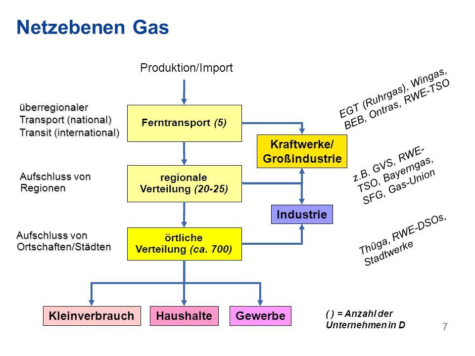 58 Besonderheiten für Gasanlagen im Rahmen des Netzanschlusses (2) Technische Besonderheiten z.B.