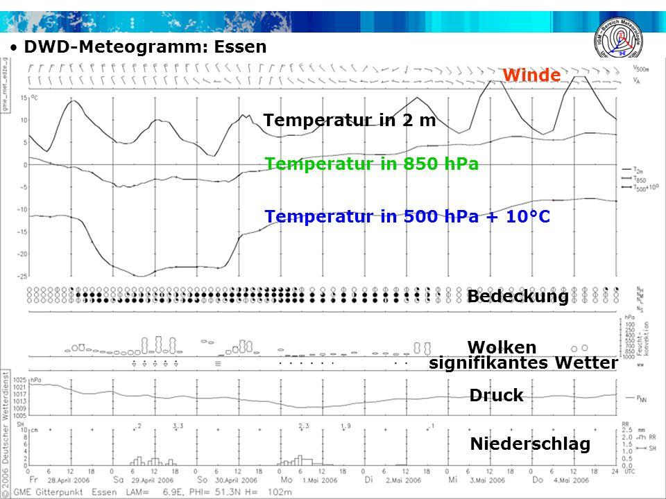 A. H. Fink, V. Ermert METSYN: Übung Synoptik WS 2007/2008 DWD-Meteogramm: Essen Temperatur in 2 m Temperatur in 850 hPa Temperatur in 500 hPa + 10°C B