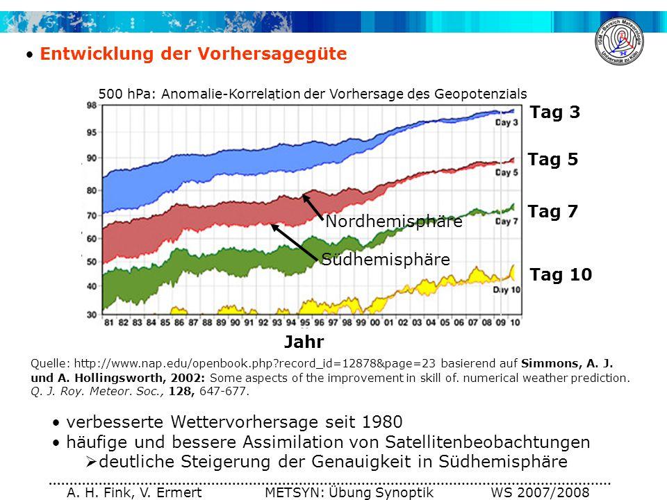 A. H. Fink, V. Ermert METSYN: Übung Synoptik WS 2007/2008 Entwicklung der Vorhersagegüte Jahr Tag 3 Tag 5 Tag 7 Südhemisphäre Quelle: http://www.nap.e