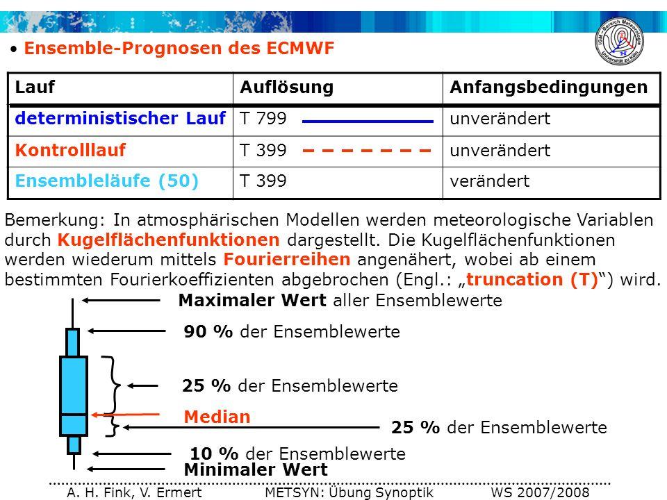 A. H. Fink, V. Ermert METSYN: Übung Synoptik WS 2007/2008 Ensemble-Prognosen des ECMWF LaufAuflösungAnfangsbedingungen deterministischer LaufT 799unve