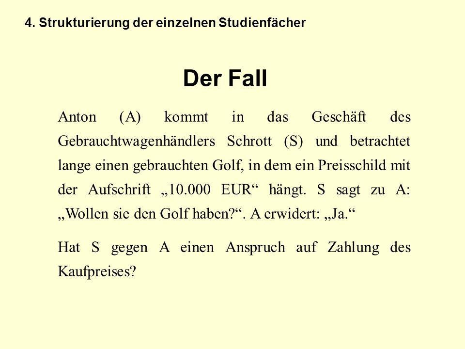 Anton (A) kommt in das Geschäft des Gebrauchtwagenhändlers Schrott (S) und betrachtet lange einen gebrauchten Golf, in dem ein Preisschild mit der Auf