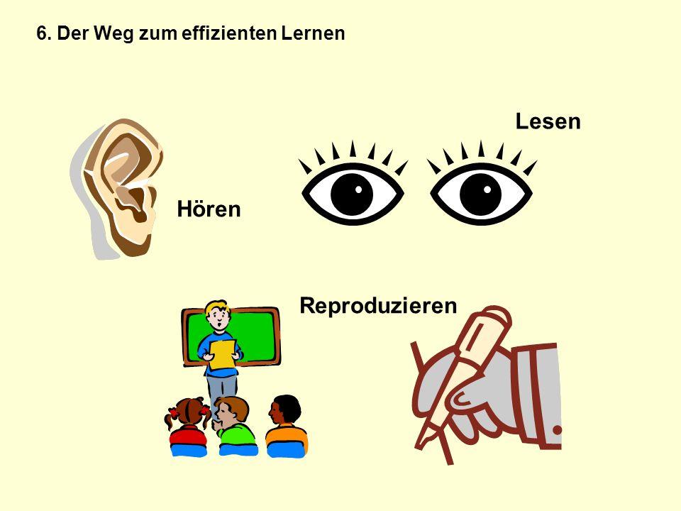 Lesen Hören Reproduzieren 6. Der Weg zum effizienten Lernen