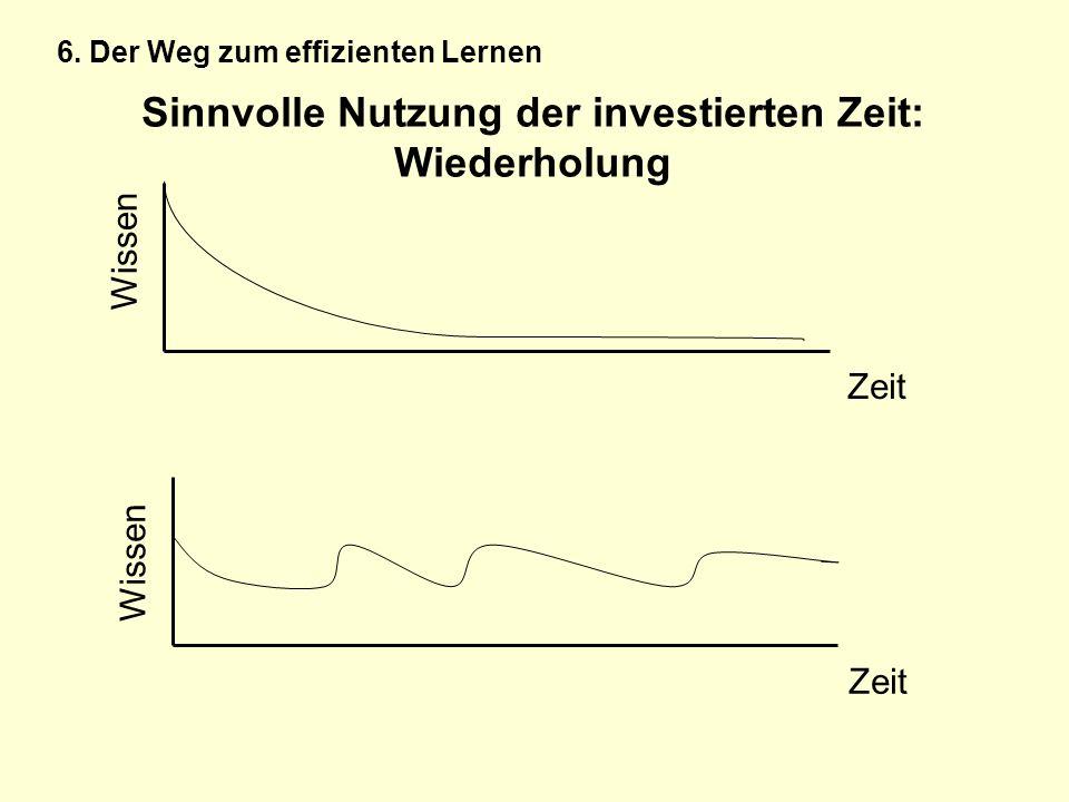 Sinnvolle Nutzung der investierten Zeit: Wiederholung Wissen Zeit Wissen Zeit 6. Der Weg zum effizienten Lernen