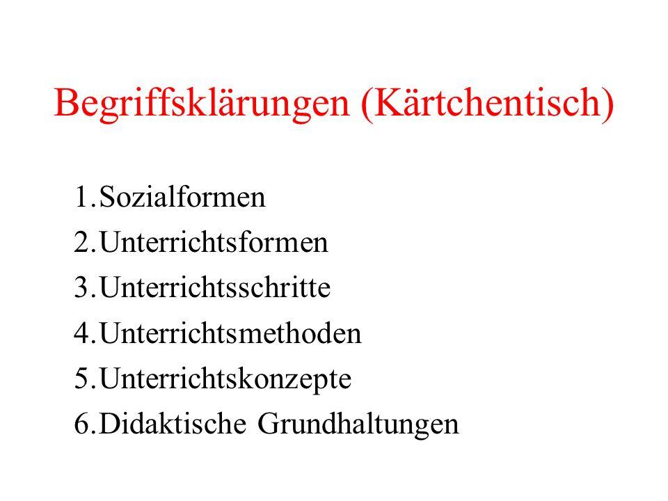 Begriffsklärungen (Kärtchentisch) 1.Sozialformen 2.Unterrichtsformen 3.Unterrichtsschritte 4.Unterrichtsmethoden 5.Unterrichtskonzepte 6.Didaktische G