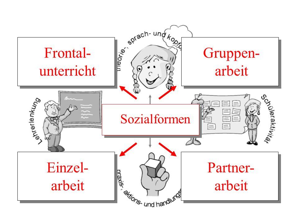 Sozialformen Frontal- unterricht Einzel- arbeit Gruppen- arbeit Partner- arbeit