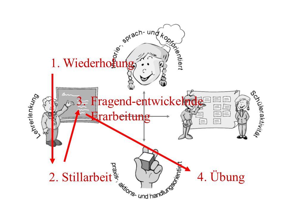 1. Wiederholung 2. Stillarbeit 3. Fragend-entwickelnde Erarbeitung 4. Übung 2. Stillarbeit