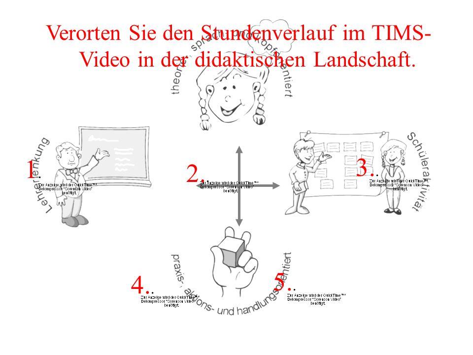 1.1. 2.. 3.. 5.. 4.. Verorten Sie den Stundenverlauf im TIMS- Video in der didaktischen Landschaft.