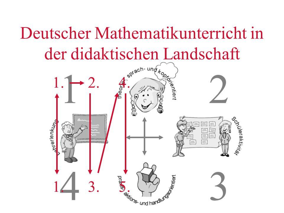 Deutscher Mathematikunterricht in der didaktischen Landschaft 43 12 1. 2. 3. 4. 5.